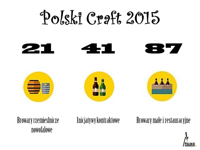 PolskiCraft2015final